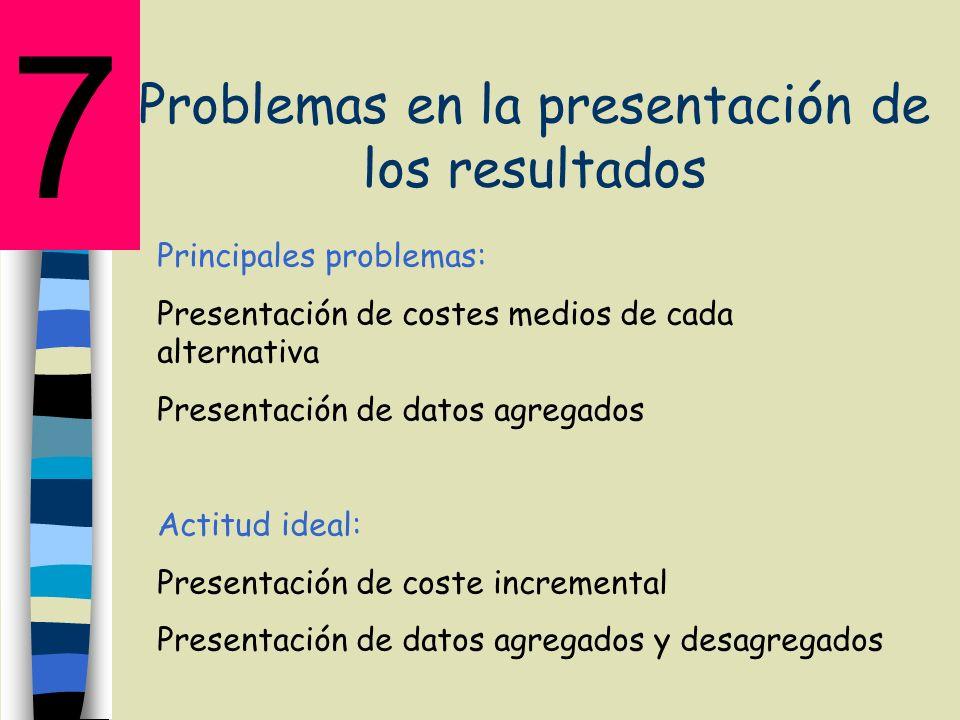 Problemas en la presentación de los resultados Principales problemas: Presentación de costes medios de cada alternativa Presentación de datos agregado