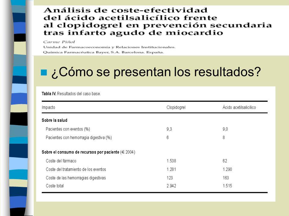 ¿Cómo se presentan los resultados? Mirar datos en tabla IV