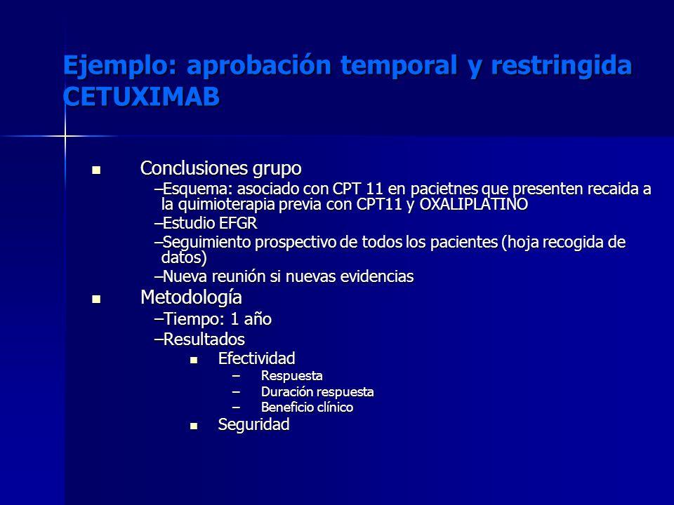 Conclusiones grupo Conclusiones grupo –Esquema: asociado con CPT 11 en pacietnes que presenten recaida a la quimioterapia previa con CPT11 y OXALIPLAT