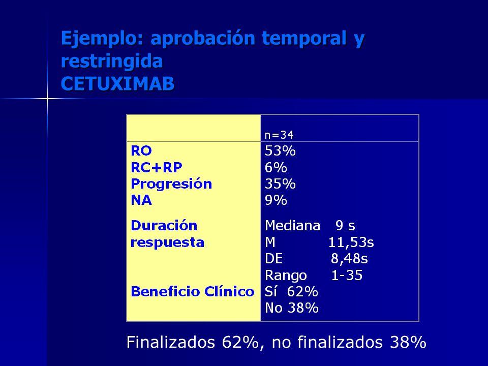 Finalizados 62%, no finalizados 38% Ejemplo: aprobación temporal y restringida CETUXIMAB