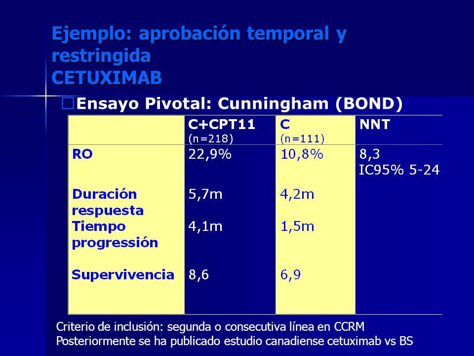 Ensayo Pivotal: Cunningham (BOND) Ejemplo: aprobación temporal y restringida CETUXIMAB Criterio de inclusión: segunda o consecutiva línea en CCRM Pos