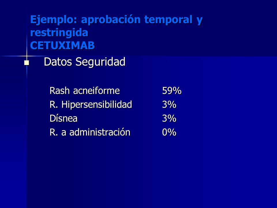 Datos Seguridad Datos Seguridad Rash acneiforme59% R. Hipersensibilidad3% Dísnea3% R. a administración0% Ejemplo: aprobación temporal y restringida CE