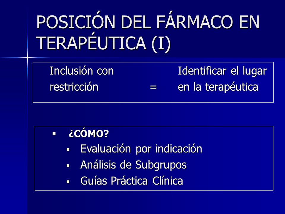 POSICIÓN DEL FÁRMACO EN TERAPÉUTICA (I) Inclusión con Identificar el lugar restricción=en la terapéutica ¿CÓMO? ¿CÓMO? Evaluación por indicación Evalu