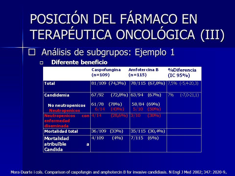 POSICIÓN DEL FÁRMACO EN TERAPÉUTICA ONCOLÓGICA (III) Análisis de subgrupos: Ejemplo 1 Análisis de subgrupos: Ejemplo 1 Diferente beneficio Diferente b