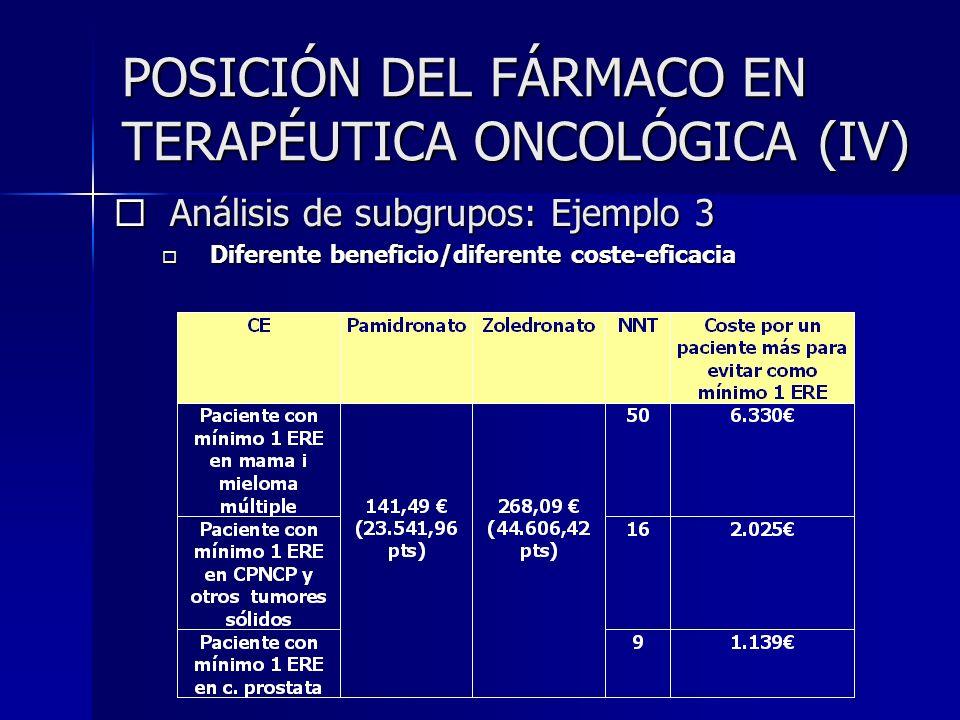 POSICIÓN DEL FÁRMACO EN TERAPÉUTICA ONCOLÓGICA (IV) Análisis de subgrupos: Ejemplo 3 Análisis de subgrupos: Ejemplo 3 Diferente beneficio/diferente co