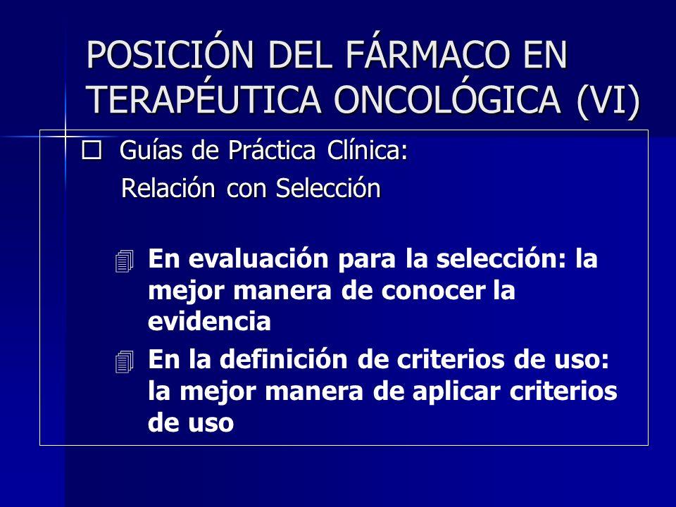 POSICIÓN DEL FÁRMACO EN TERAPÉUTICA ONCOLÓGICA (VI) Guías de Práctica Clínica: Guías de Práctica Clínica: Relación con Selección Relación con Selecció