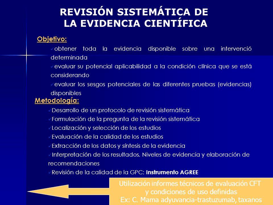REVISIÓN SISTEMÁTICA DE LA EVIDENCIA CIENTÍFICA Objetivo: obtener toda la evidencia disponible sobre una intervenció determinada evaluar su potencial
