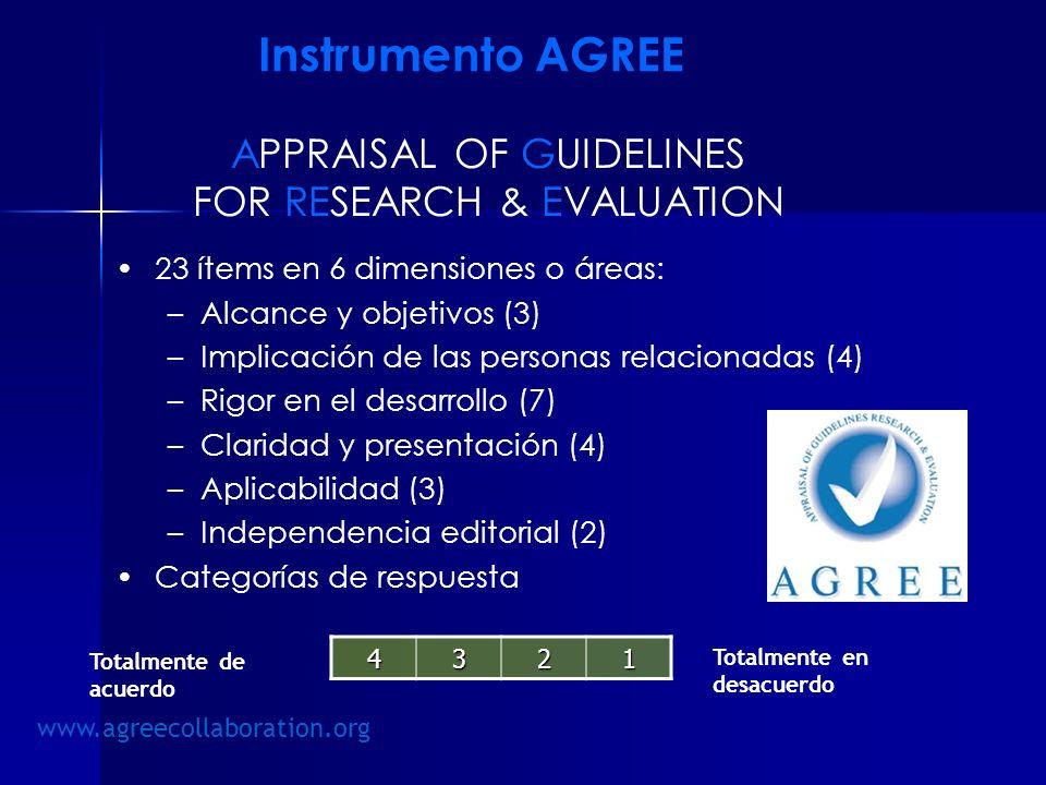 Instrumento AGREE 23 ítems en 6 dimensiones o áreas: –Alcance y objetivos (3) –Implicación de las personas relacionadas (4) –Rigor en el desarrollo (7