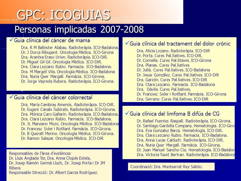 Personas implicadas 2007-2008 Guia clínica del càncer de mama Dra. R M Ballester Alabau. Radioteràpia. ICO-Badalona. Dr. J Dorca Ribugent. Oncologia M
