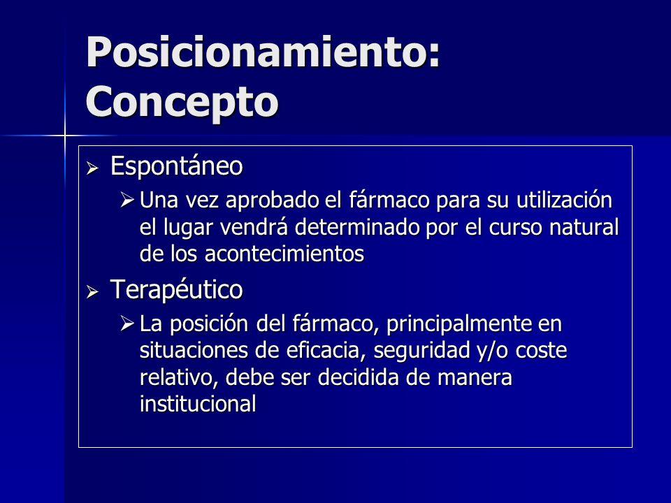 Posicionamiento: Concepto Espontáneo Espontáneo Una vez aprobado el fármaco para su utilización el lugar vendrá determinado por el curso natural de lo