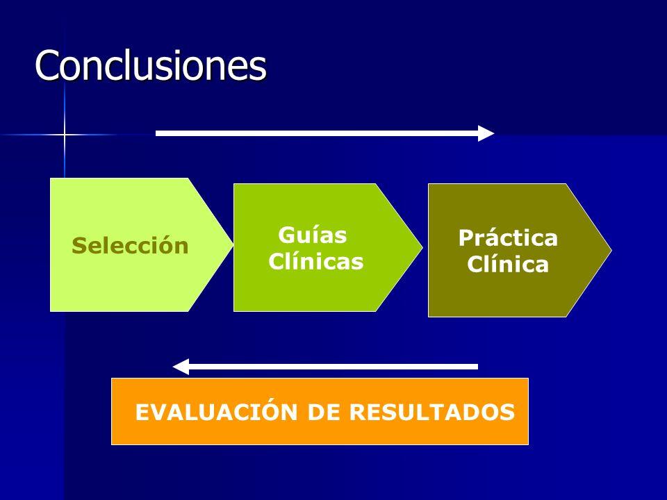 Conclusiones Selección Práctica Clínica Guías Clínicas EVALUACIÓN DE RESULTADOS
