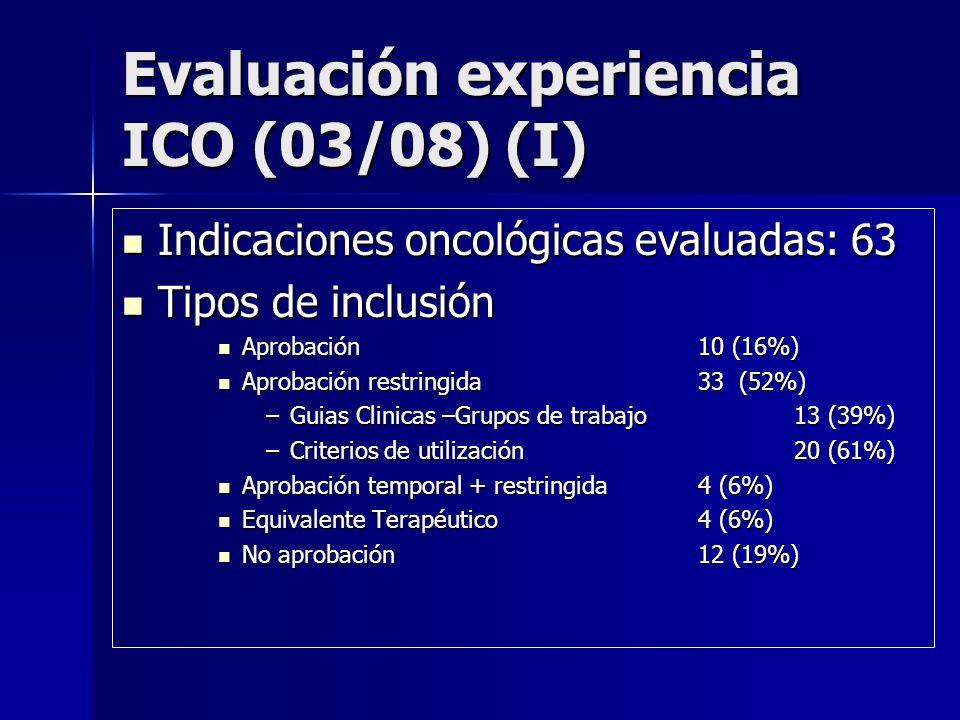 Evaluación experiencia ICO (03/08) (I) Indicaciones oncológicas evaluadas: 63 Indicaciones oncológicas evaluadas: 63 Tipos de inclusión Tipos de inclu