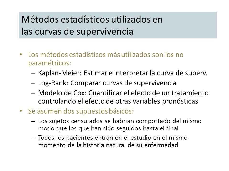 Métodos estadísticos utilizados en las curvas de supervivencia Los métodos estadísticos más utilizados son los no paramétricos: – Kaplan-Meier: Estima