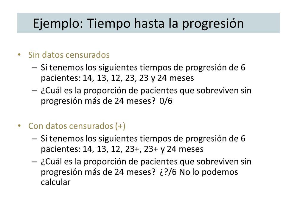 Ejemplo: Tiempo hasta la progresión Sin datos censurados – Si tenemos los siguientes tiempos de progresión de 6 pacientes: 14, 13, 12, 23, 23 y 24 mes