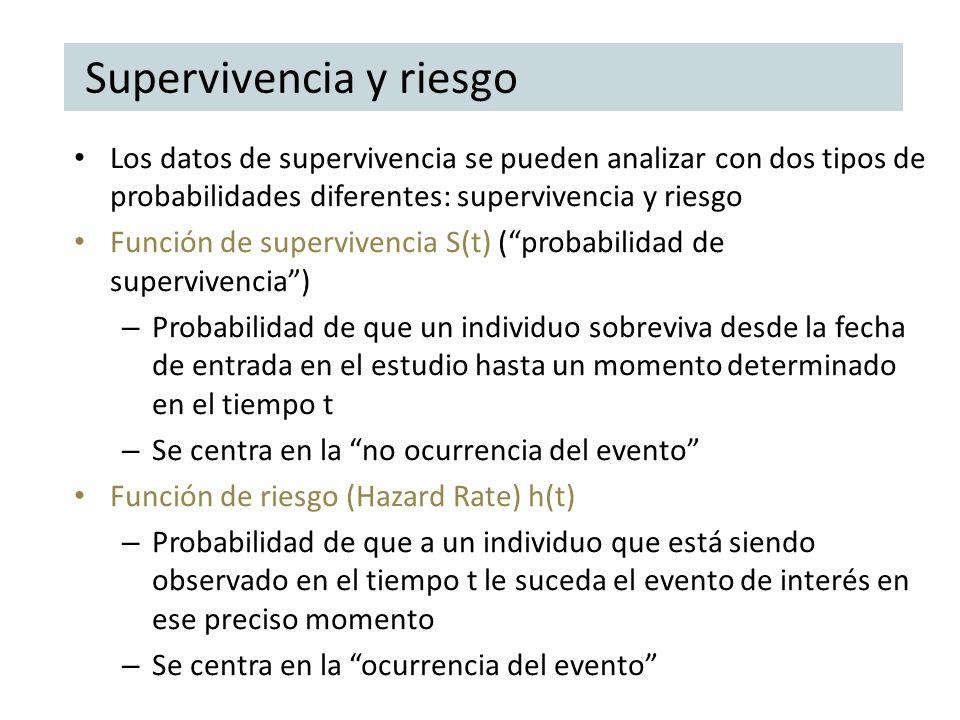 Supervivencia y riesgo Los datos de supervivencia se pueden analizar con dos tipos de probabilidades diferentes: supervivencia y riesgo Función de sup
