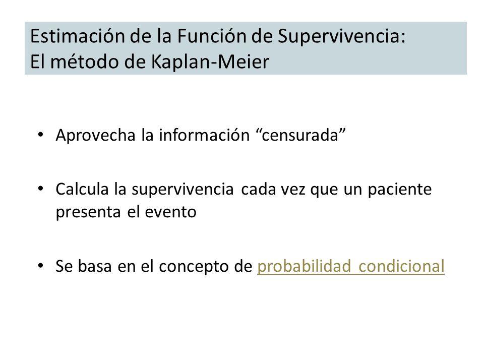 Estimación de la Función de Supervivencia: El método de Kaplan-Meier Aprovecha la información censurada Calcula la supervivencia cada vez que un pacie