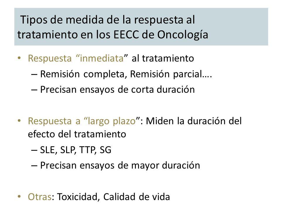 Tipos de medida de la respuesta al tratamiento en los EECC de Oncología Respuesta inmediata al tratamiento – Remisión completa, Remisión parcial…. – P