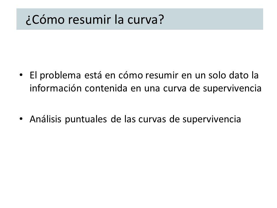 ¿Cómo resumir la curva? El problema está en cómo resumir en un solo dato la información contenida en una curva de supervivencia Análisis puntuales de
