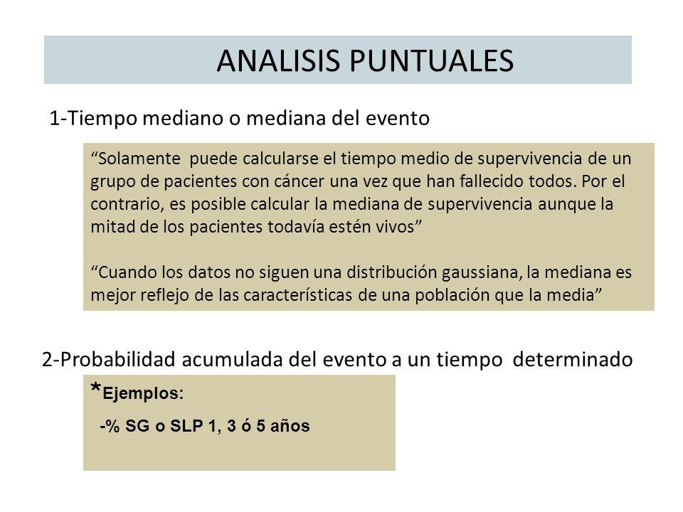 1-Tiempo mediano o mediana del evento 2-Probabilidad acumulada del evento a un tiempo determinado * Ejemplos: -% SG o SLP 1, 3 ó 5 años Solamente pued