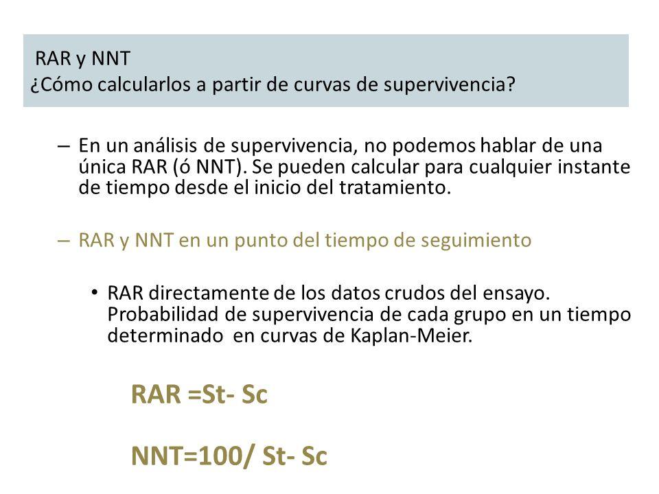 RAR y NNT ¿Cómo calcularlos a partir de curvas de supervivencia? – En un análisis de supervivencia, no podemos hablar de una única RAR (ó NNT). Se pue