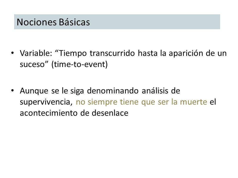Nociones Básicas Variable: Tiempo transcurrido hasta la aparición de un suceso (time-to-event) Aunque se le siga denominando análisis de supervivencia