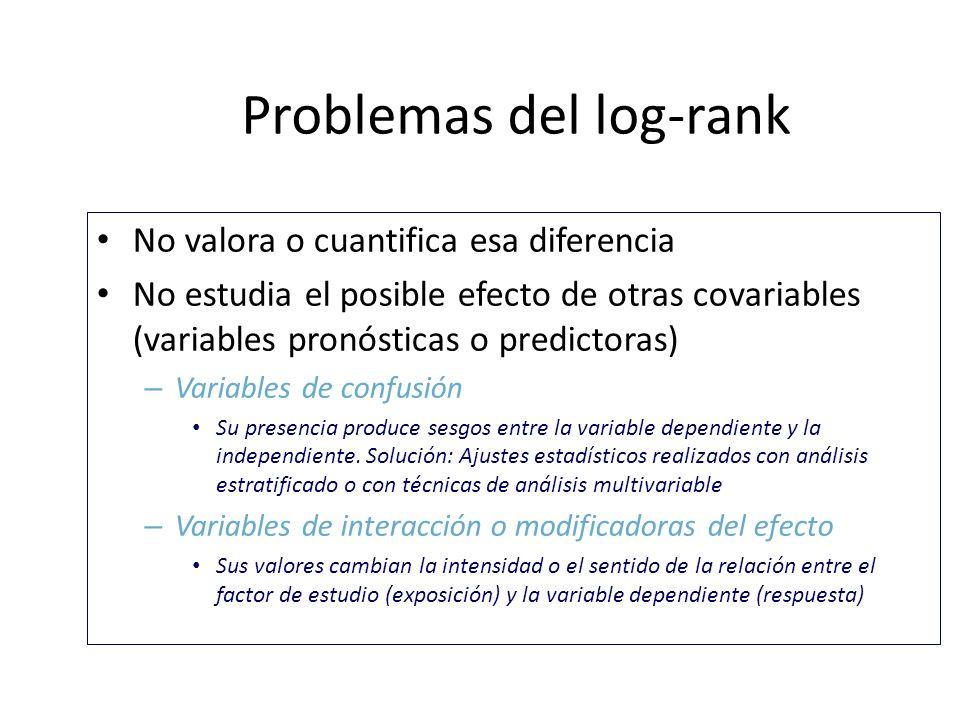 Problemas del log-rank No valora o cuantifica esa diferencia No estudia el posible efecto de otras covariables (variables pronósticas o predictoras) –