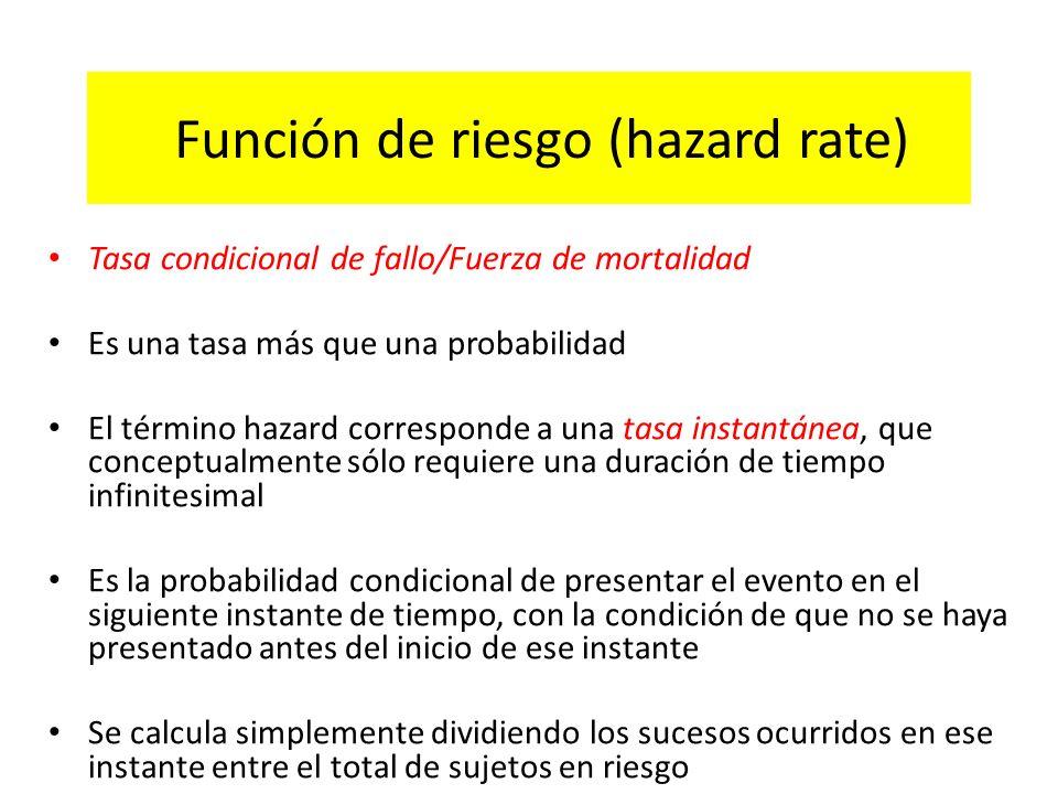 Función de riesgo (hazard rate) Tasa condicional de fallo/Fuerza de mortalidad Es una tasa más que una probabilidad El término hazard corresponde a un