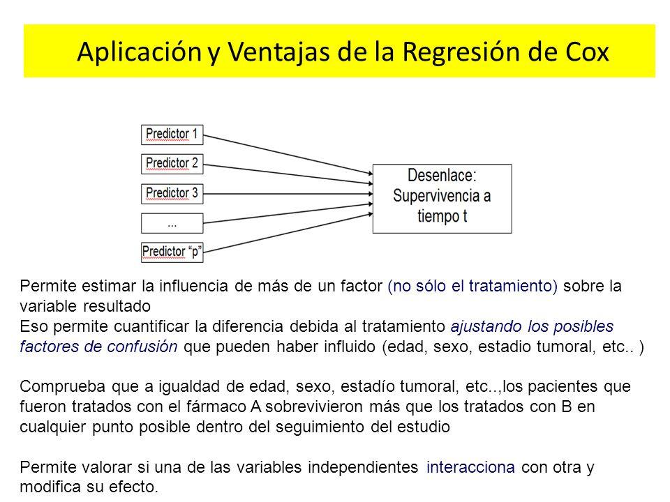 Aplicación y Ventajas de la Regresión de Cox Permite estimar la influencia de más de un factor (no sólo el tratamiento) sobre la variable resultado Es