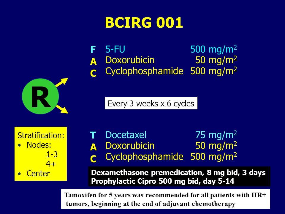 BCIRG 001 Docetaxel 75 mg/m 2 Doxorubicin 50 mg/m 2 Cyclophosphamide500 mg/m 2 5-FU 500 mg/m 2 Doxorubicin 50 mg/m 2 Cyclophosphamide500 mg/m 2 F A C