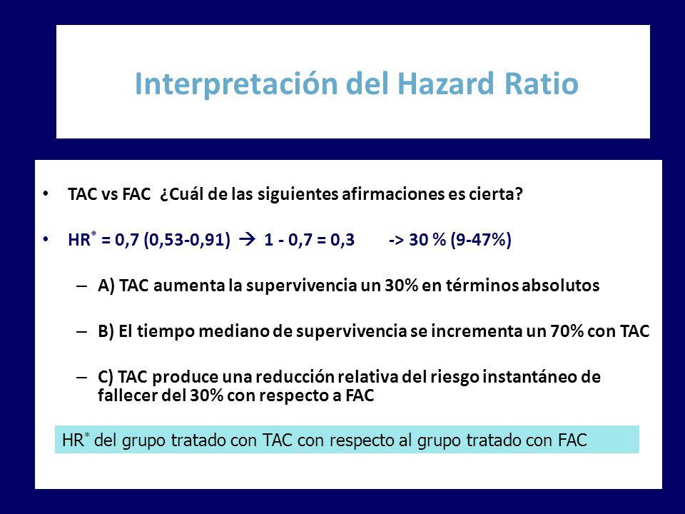 Interpretación del Hazard Ratio TAC vs FAC ¿Cuál de las siguientes afirmaciones es cierta? HR * = 0,7 (0,53-0,91) 1 - 0,7 = 0,3 -> 30 % (9-47%) – A) T