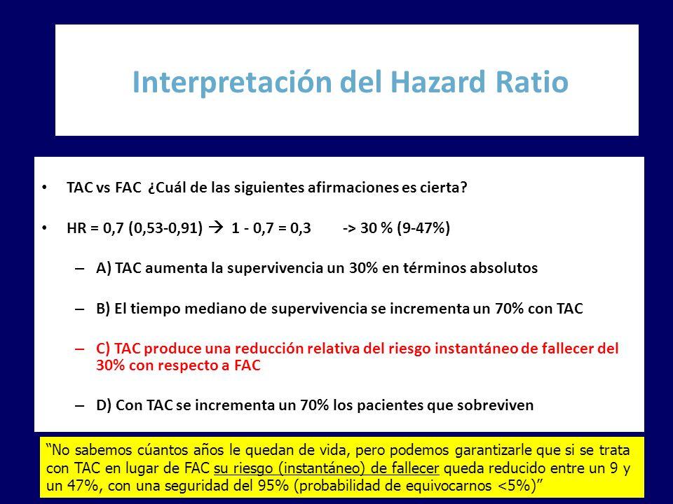 Interpretación del Hazard Ratio TAC vs FAC ¿Cuál de las siguientes afirmaciones es cierta? HR = 0,7 (0,53-0,91) 1 - 0,7 = 0,3 -> 30 % (9-47%) – A) TAC
