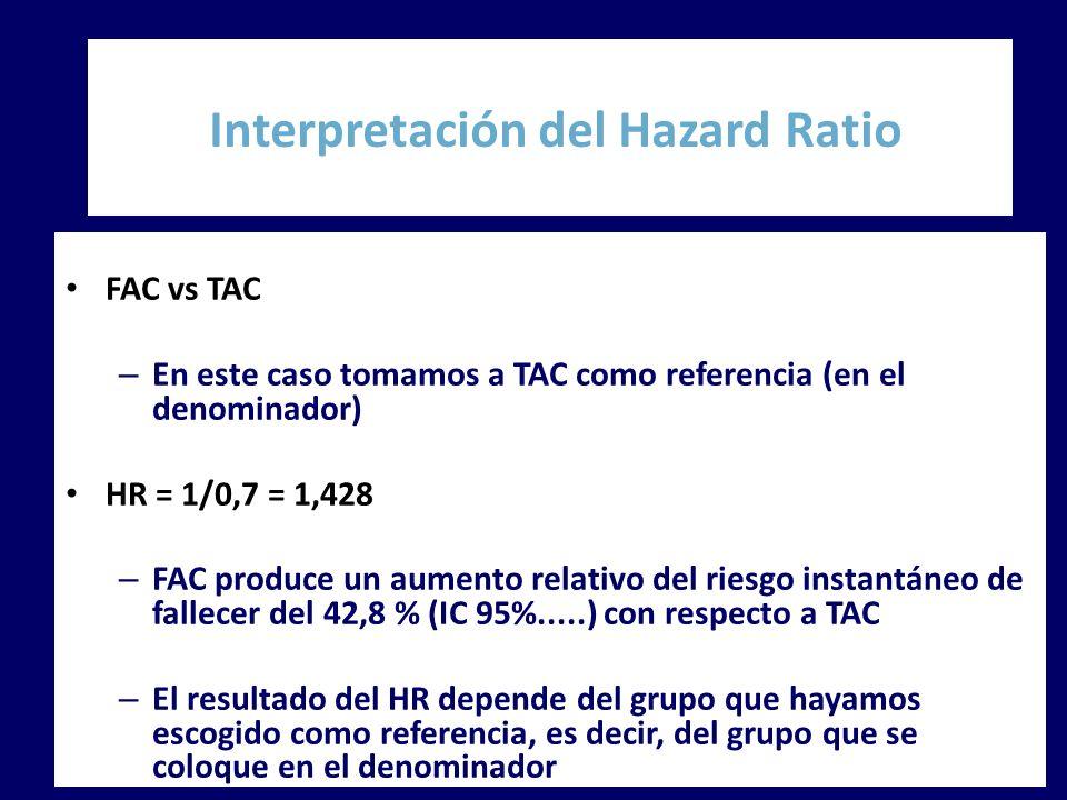 Interpretación del Hazard Ratio FAC vs TAC – En este caso tomamos a TAC como referencia (en el denominador) HR = 1/0,7 = 1,428 – FAC produce un aument
