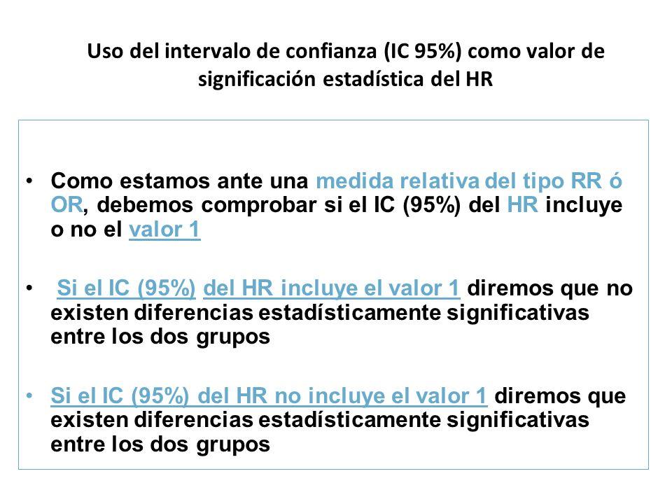 Uso del intervalo de confianza (IC 95%) como valor de significación estadística del HR Como estamos ante una medida relativa del tipo RR ó OR, debemos