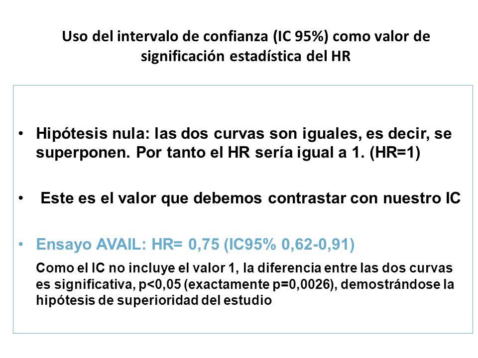 Uso del intervalo de confianza (IC 95%) como valor de significación estadística del HR Hipótesis nula: las dos curvas son iguales, es decir, se superp