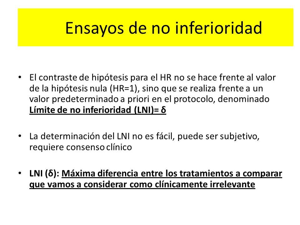 Ensayos de no inferioridad El contraste de hipótesis para el HR no se hace frente al valor de la hipótesis nula (HR=1), sino que se realiza frente a u