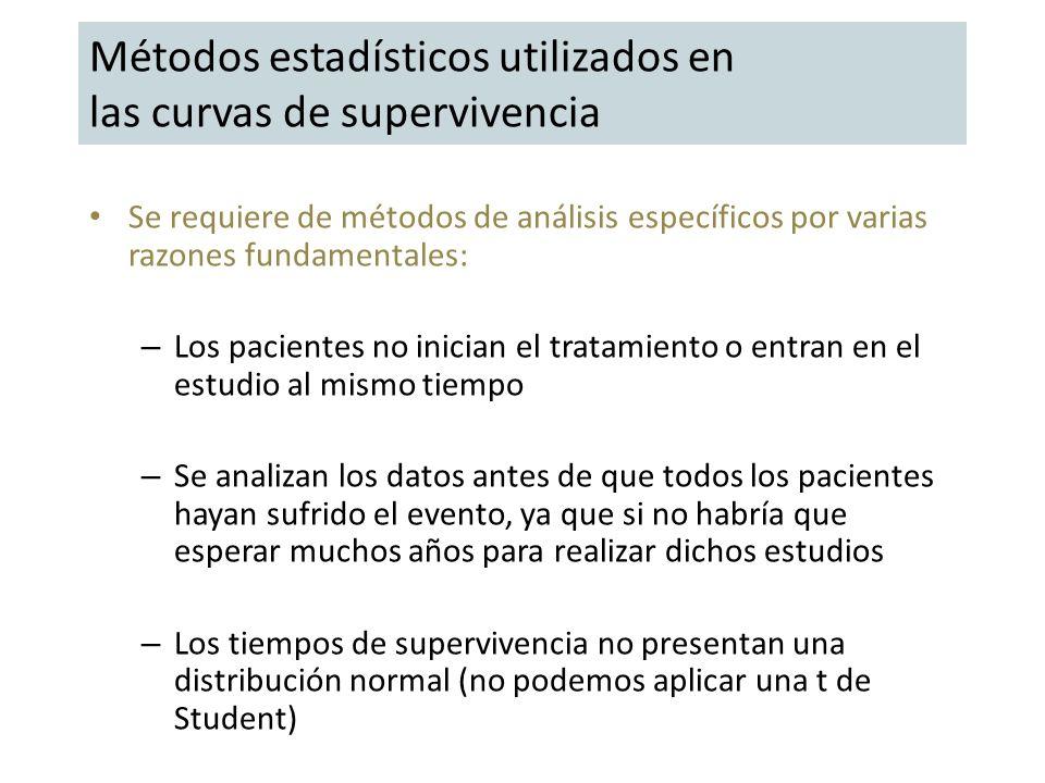 Métodos estadísticos utilizados en las curvas de supervivencia Se requiere de métodos de análisis específicos por varias razones fundamentales: – Los