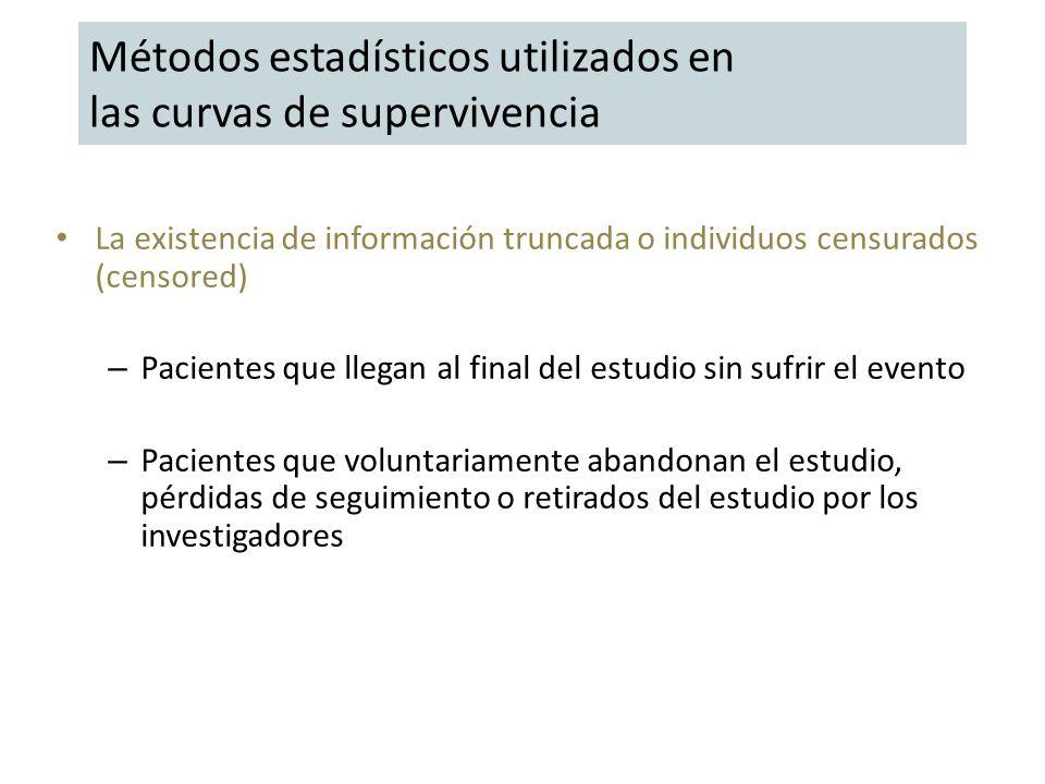 Métodos estadísticos utilizados en las curvas de supervivencia La existencia de información truncada o individuos censurados (censored) – Pacientes qu