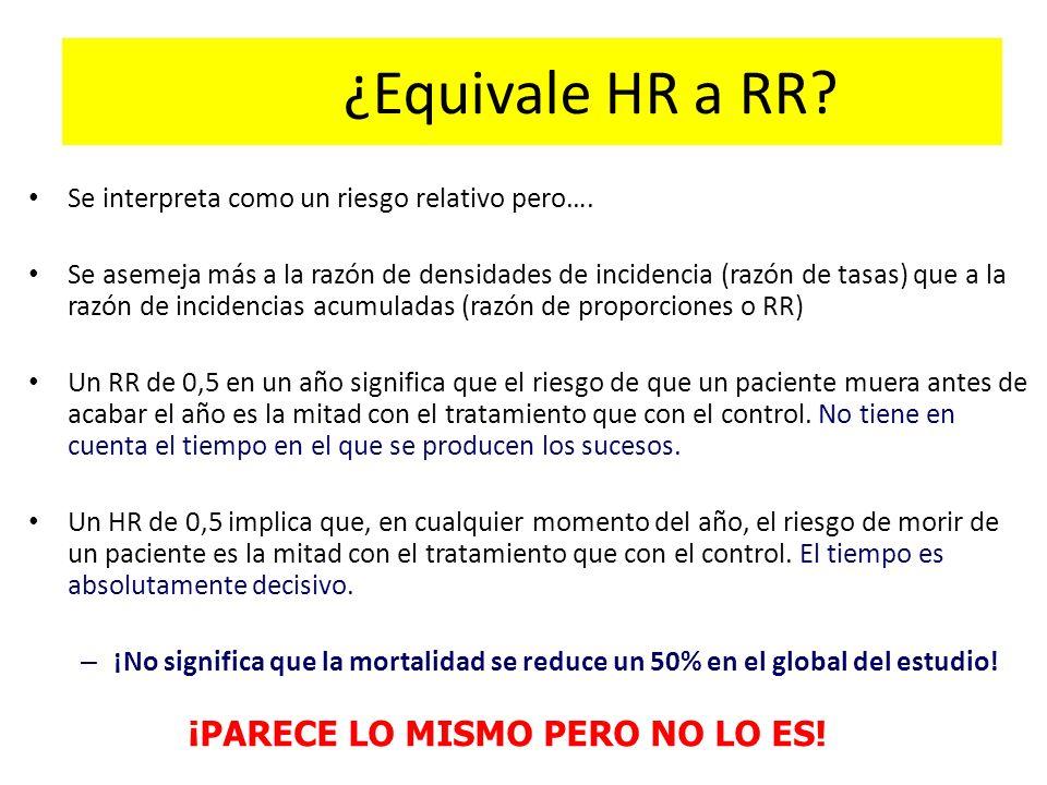 ¿Equivale HR a RR? Se interpreta como un riesgo relativo pero…. Se asemeja más a la razón de densidades de incidencia (razón de tasas) que a la razón