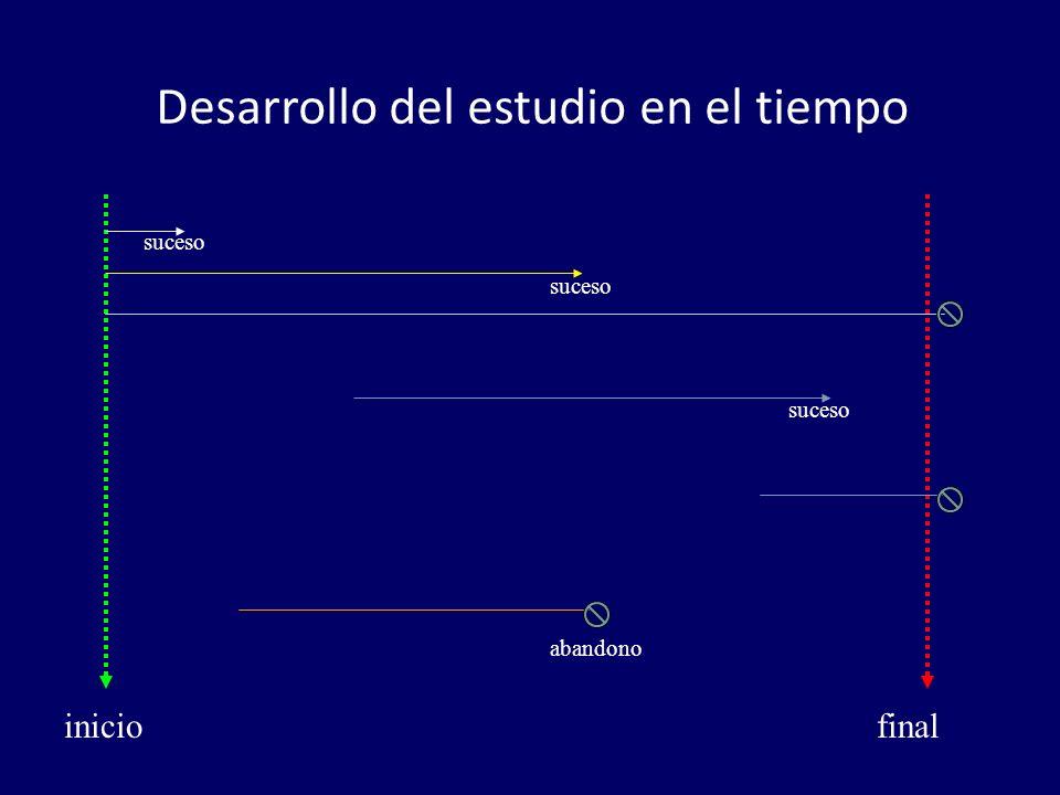 Pemetrexed + BSC vs Placebo + BSC Overall Survival Pemetrexed 13.4 months Placebo 10.6 m Survival Probability Time (months) HR=0.79 (95% CI: 0.65–0.95) P =0.012 Ciuleanu T et al.