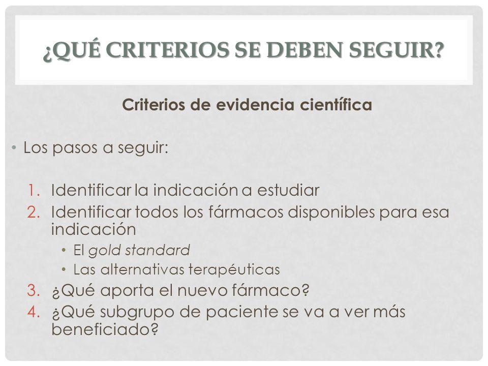 ¿QUÉ CRITERIOS SE DEBEN SEGUIR? Criterios de evidencia científica Los pasos a seguir: 1.Identificar la indicación a estudiar 2.Identificar todos los f