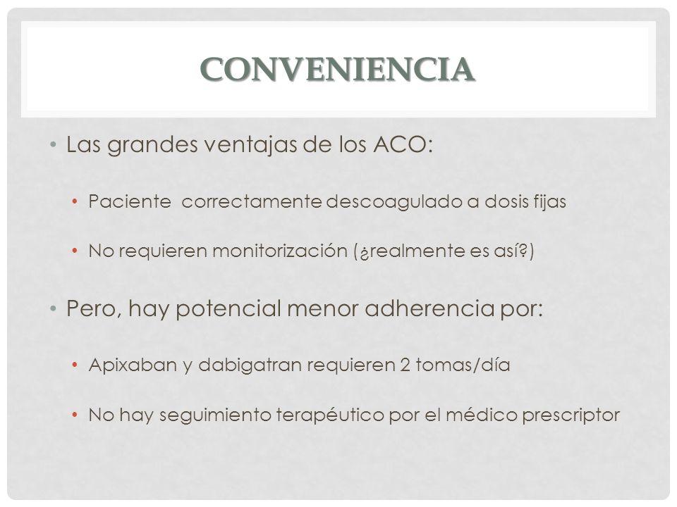 CONVENIENCIA Las grandes ventajas de los ACO: Paciente correctamente descoagulado a dosis fijas No requieren monitorización (¿realmente es así?) Pero,