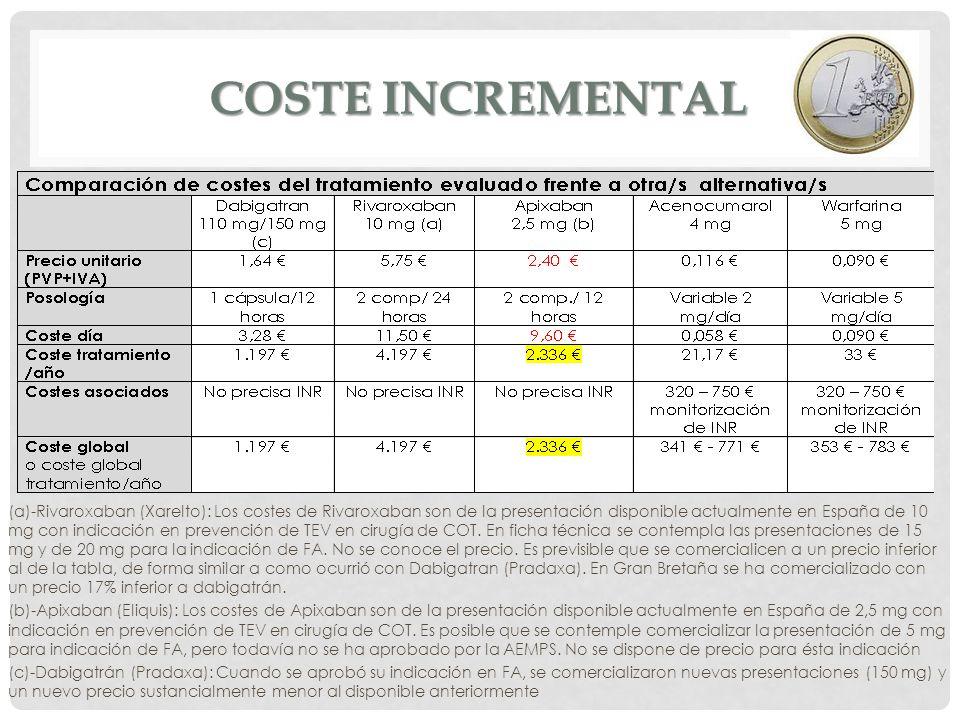 COSTE INCREMENTAL (a)-Rivaroxaban (Xarelto): Los costes de Rivaroxaban son de la presentación disponible actualmente en España de 10 mg con indicación
