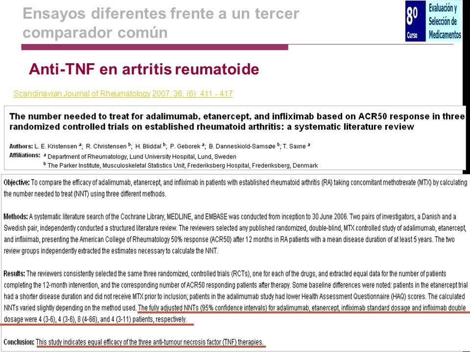 Ensayos diferentes frente a un tercer comparador común Anti-TNF en artritis reumatoide Scandinavian Journal of RheumatologyScandinavian Journal of Rhe