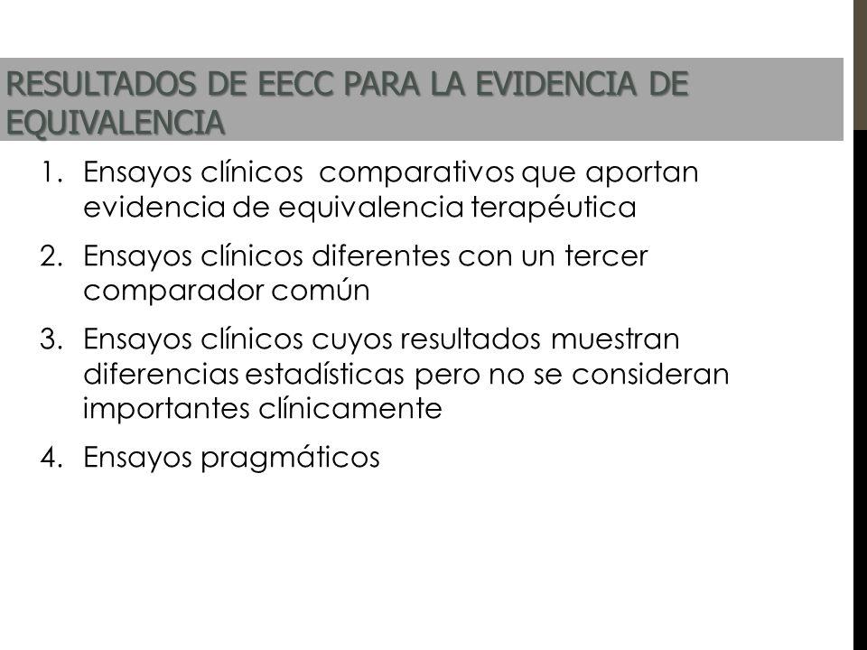 1.Ensayos clínicos comparativos que aportan evidencia de equivalencia terapéutica 2.Ensayos clínicos diferentes con un tercer comparador común 3.Ensay