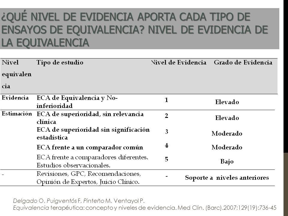 ¿QUÉ NIVEL DE EVIDENCIA APORTA CADA TIPO DE ENSAYOS DE EQUIVALENCIA.