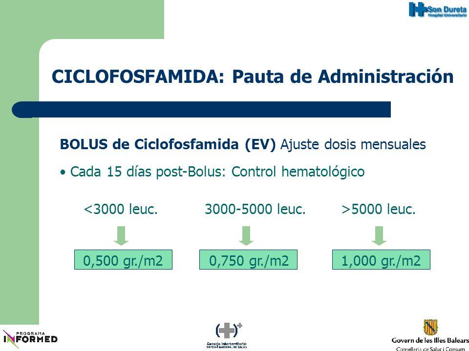 CICLOFOSFAMIDA: Pauta de Administración BOLUS de Ciclofosfamida (EV) Ajuste dosis mensuales Cada 15 días post-Bolus: Control hematológico 5000 leuc. 0