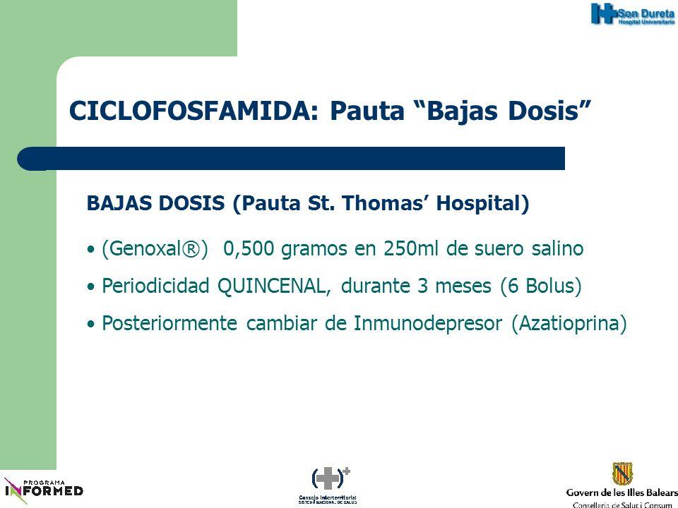 CICLOFOSFAMIDA: Pauta Bajas Dosis BAJAS DOSIS (Pauta St. Thomas Hospital) (Genoxal®) 0,500 gramos en 250ml de suero salino Periodicidad QUINCENAL, dur