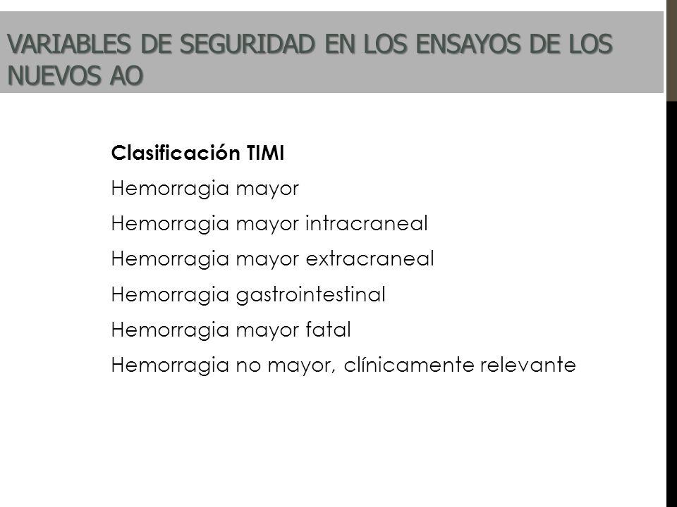 VARIABLES DE SEGURIDAD EN LOS ENSAYOS DE LOS NUEVOS AO Clasificación TIMI Hemorragia mayor Hemorragia mayor intracraneal Hemorragia mayor extracraneal