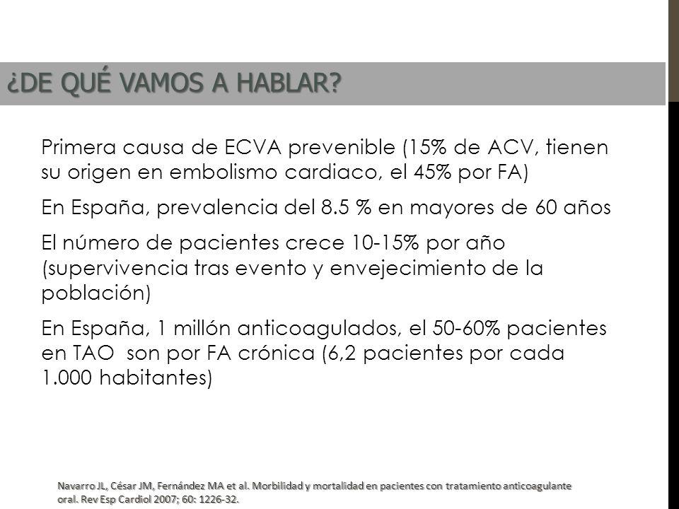 Primera causa de ECVA prevenible (15% de ACV, tienen su origen en embolismo cardiaco, el 45% por FA) En España, prevalencia del 8.5 % en mayores de 60
