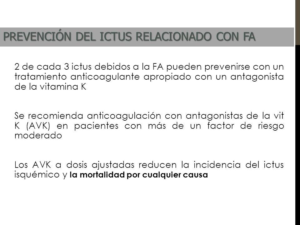 2 de cada 3 ictus debidos a la FA pueden prevenirse con un tratamiento anticoagulante apropiado con un antagonista de la vitamina K Se recomienda anti